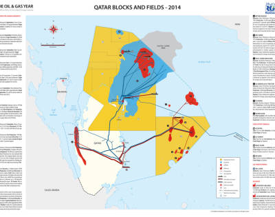 Qatar Blocks and Fields Map