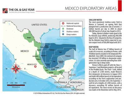 Mexico Exploratory Areas Map