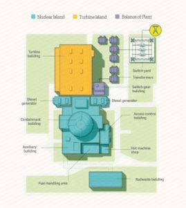 Barakah Nuclear Energy Plant Map